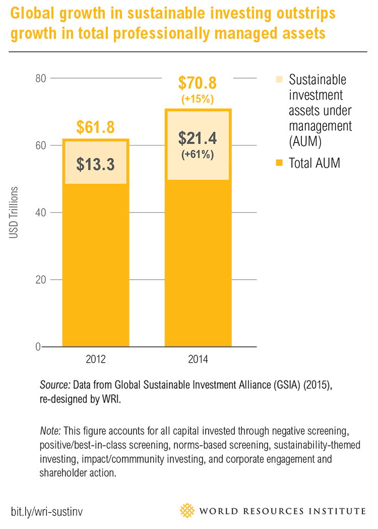 photo Myths about responsible investing persist among investors and advisors