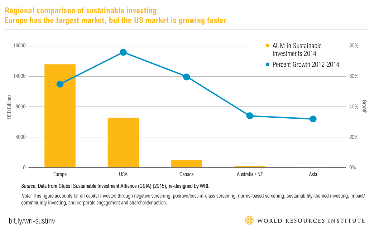 Watch Myths about responsible investing persist among investors and advisors video