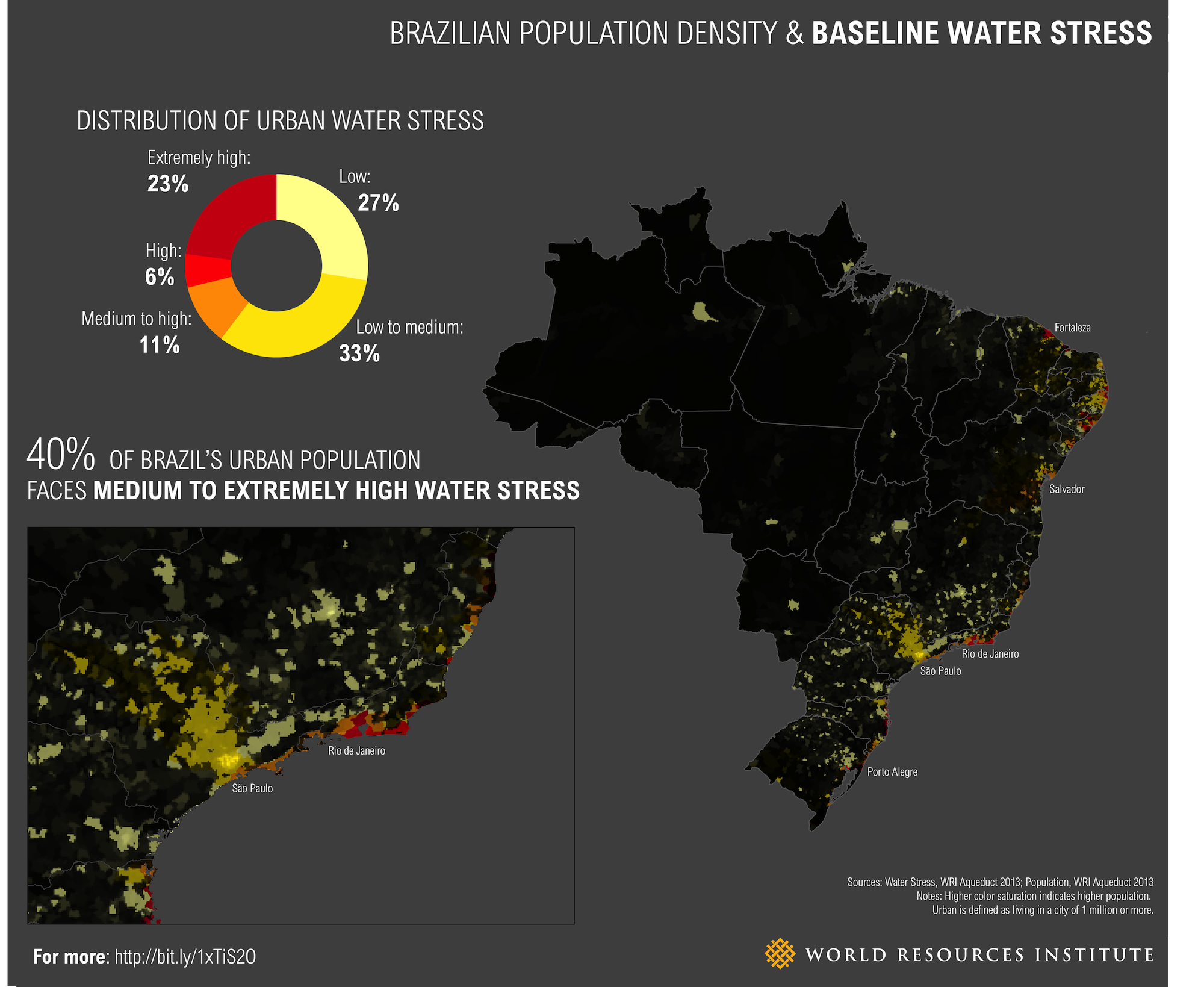 3 maps help explain so paulo brazils water crisis world brazils water resources and population are very unevenly distributed the amazon river basin contains roughly 50 percent of the countrys water gumiabroncs Images