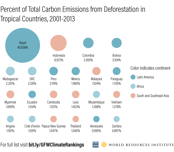 <p>Carbon emissions from tropical deforestation, 2001 to 2013.</p>