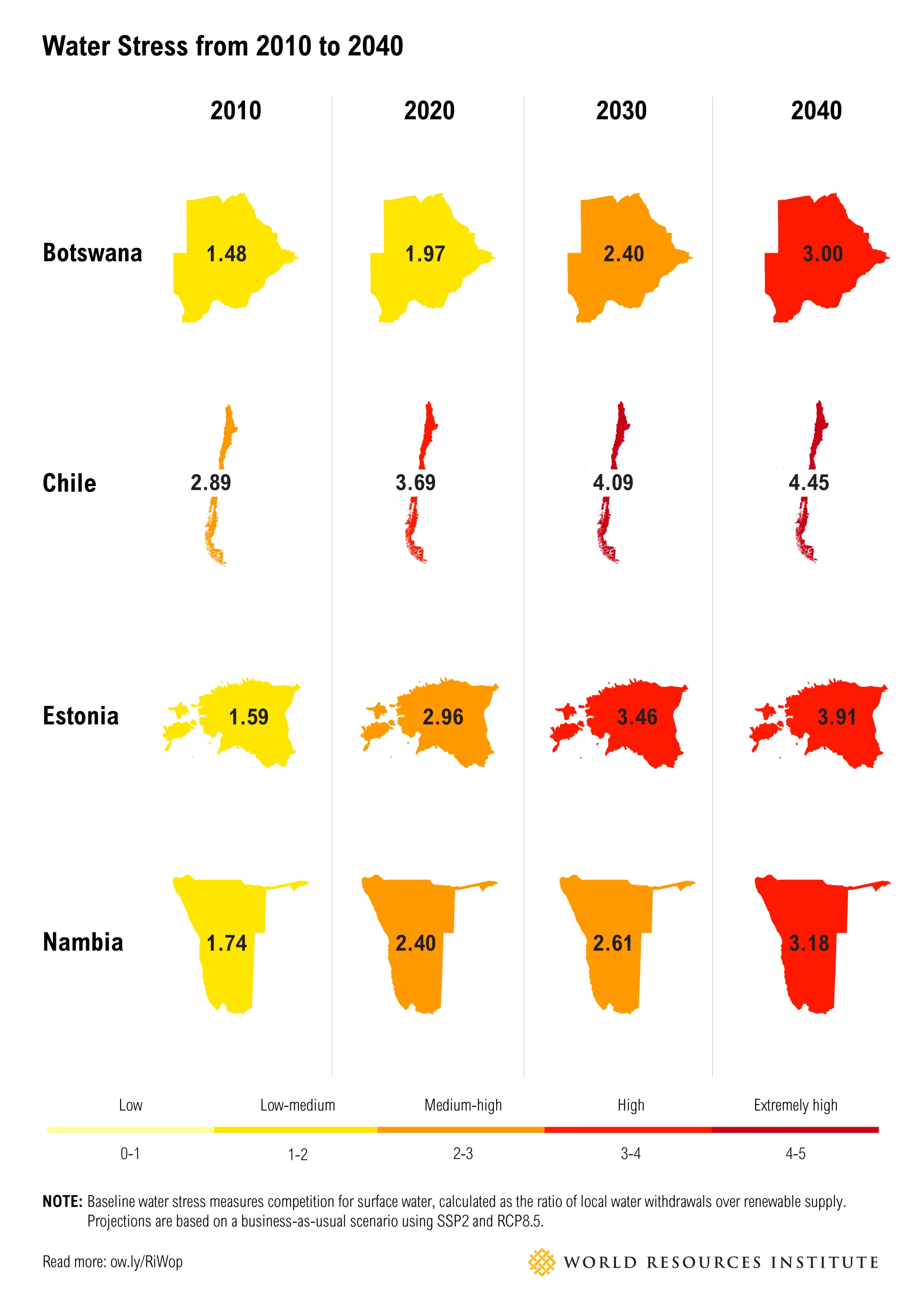 Water Stress Projections Large Waterstress Africa