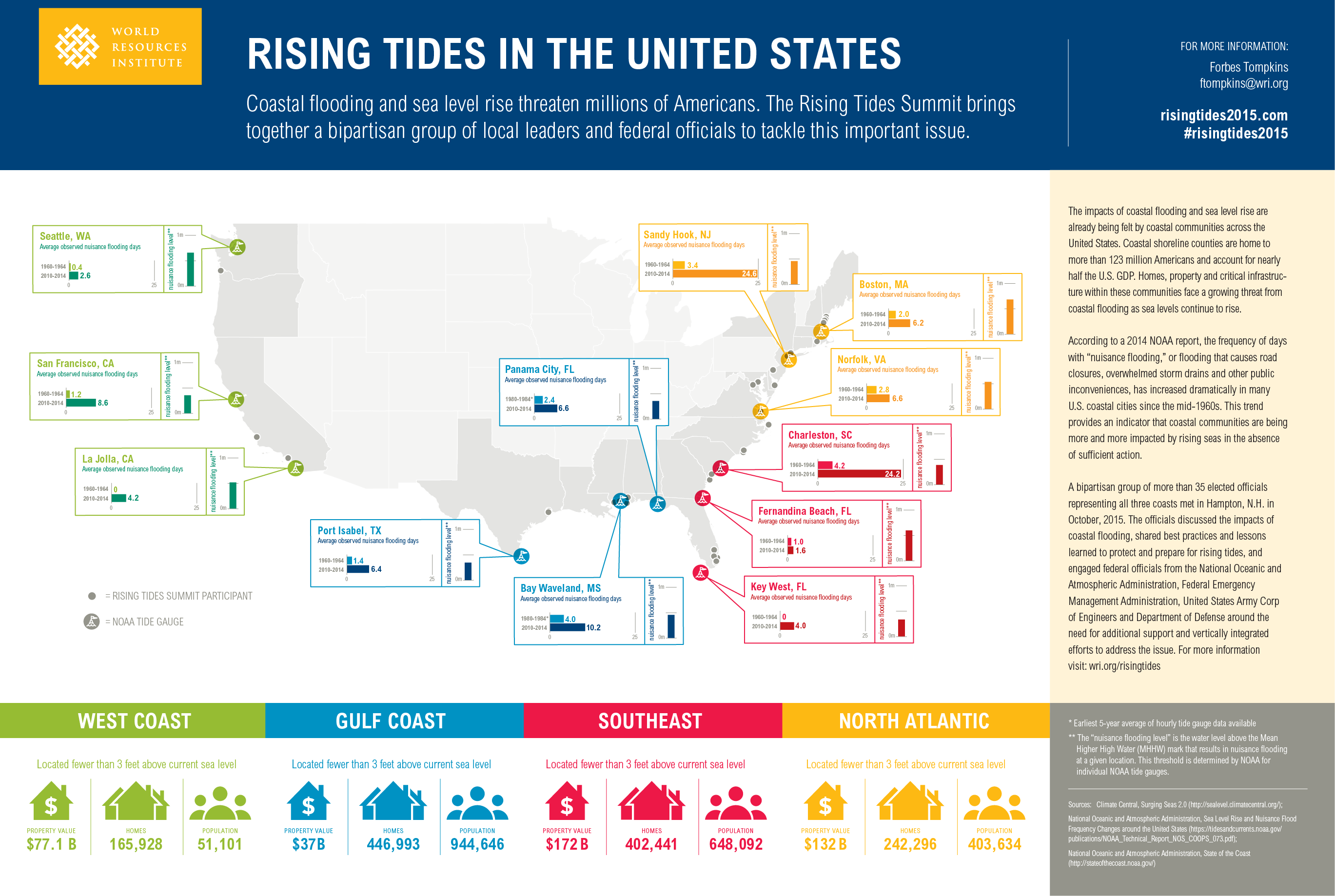 Rising Tides In The United States World Resources Institute