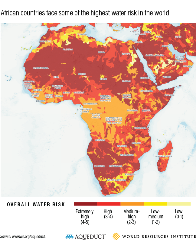 <p>According to Aqueduct, many African countries face extremely high water risk. This metric considers multiple factors, including vulnerability to droughts and floods, seasonal variability, and water stress.</p>