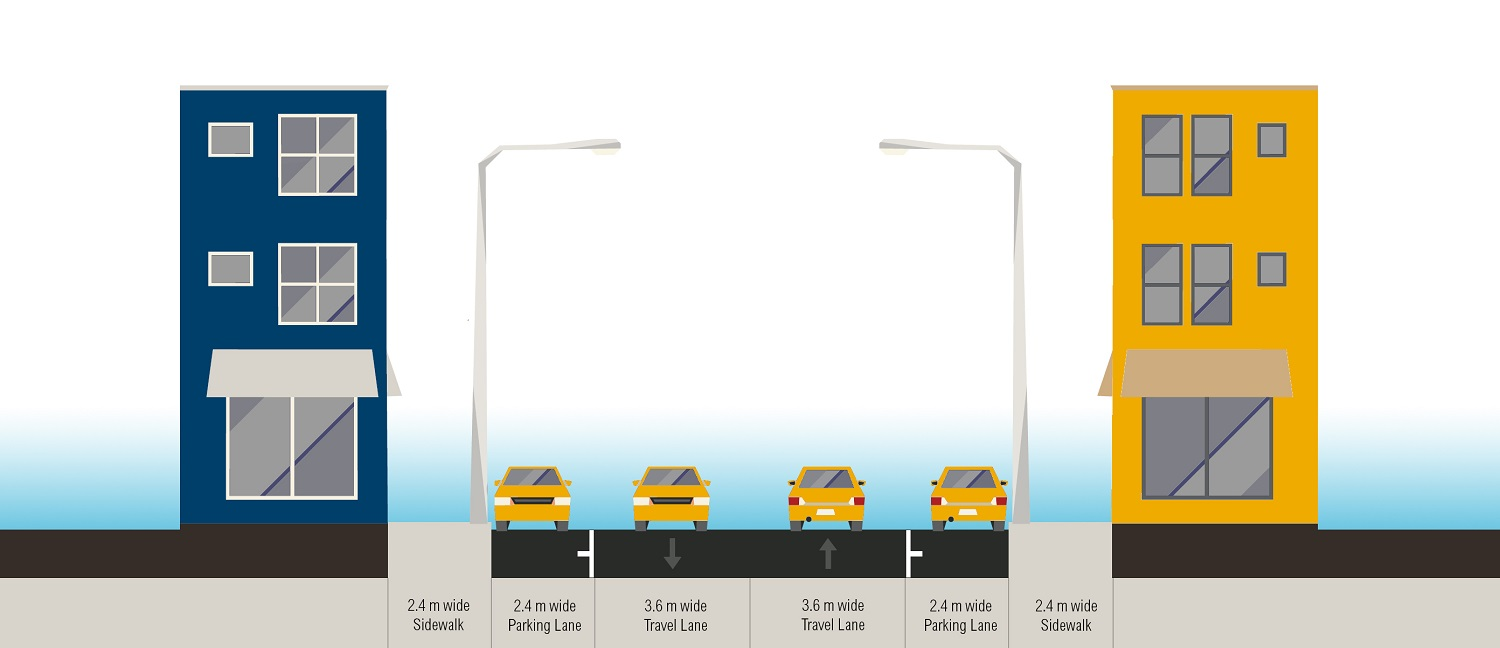 <p>Figure 3. Before intervention: 12 meter-wide, two-lane roadway. Graphic Credit: WRI Ross Center for Sustainable Cities Health and Road Safety</p>