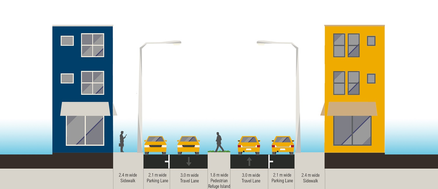 <p>Figure 4. After intervention: 12 meter-wide, two-lane roadway. Graphic Credit: WRI Ross Center for Sustainable Cities Health and Road Safety</p>