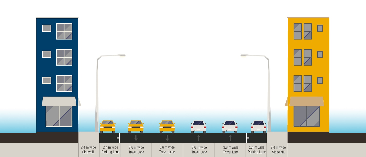 <p>Figure 5. Before intervention: 24 meter-wide street section. Graphic Credit: WRI Ross Center for Sustainable Cities Health and Road Safety</p>