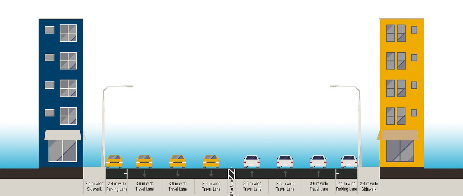 <p>Figure 7. Before intervention: 32 meter-wide street section. Graphic Credit: WRI Ross Center for Sustainable Cities Health and Road Safety</p>