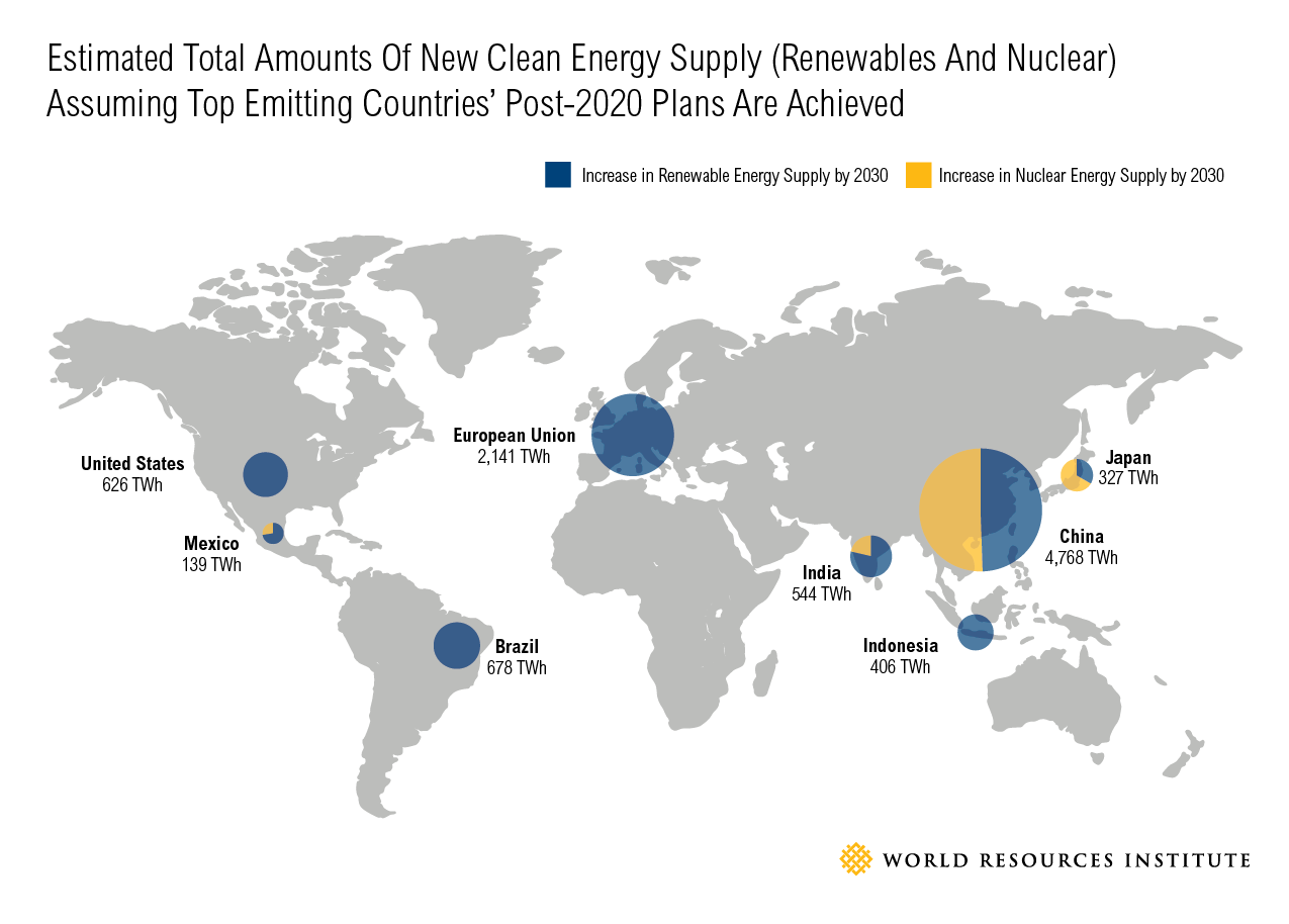 Countries clean energy commitments by the numbers world countries clean energy plans are generally framed in the context of desired outcomes such as increasing the share of clean energy to a certain level or gumiabroncs Image collections