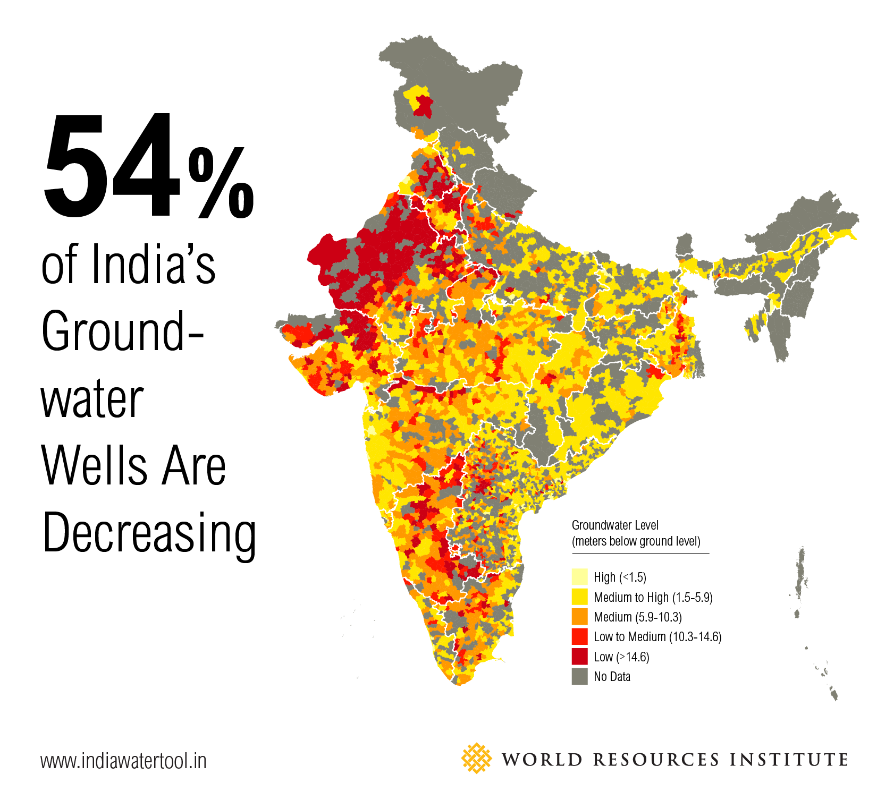 Reasons Were Facing A Global Water Crisis  World Resources Institute About  Percent Of Earths Fresh Water Lies Deep Underground In Aquifers  And Its Extracted Daily For Farming Drinking And Industrial Processes   Often