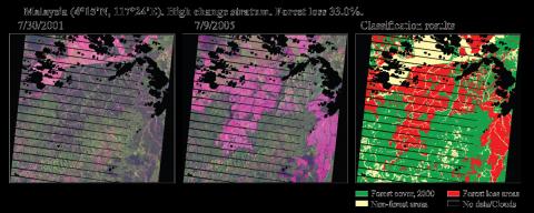 <p>Examples of Landsat Sample Blocks: Malaysia</p>